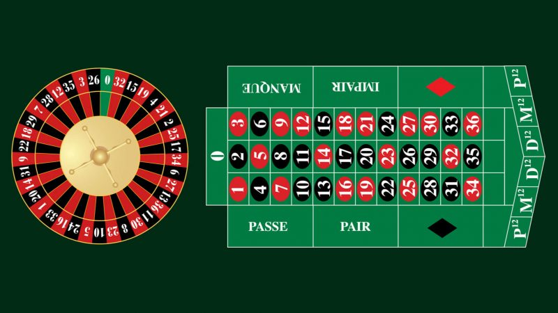Revealing the Types of Roulette Game